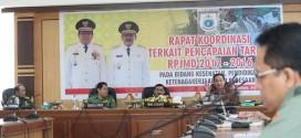Rapat Koordinasi Terkait Percepatan Target RPJMD 2012 – 2016