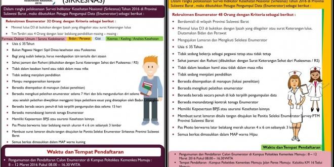 Pengumuman Rekrutmen Enumerator Sirkesnas dan PTM Provinsi Sulawesi Barat Tahun 2016